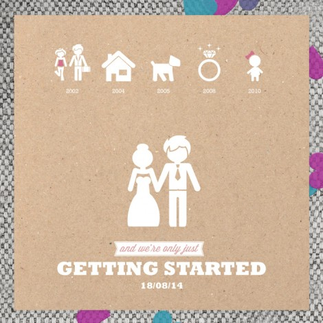 Getting Started Wedding Invite