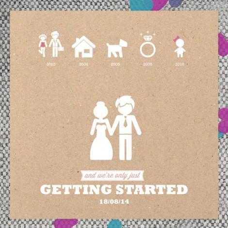 Getting Started Wedding Invite