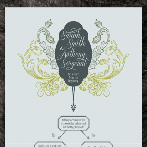 Mr Darcy Wedding Invite